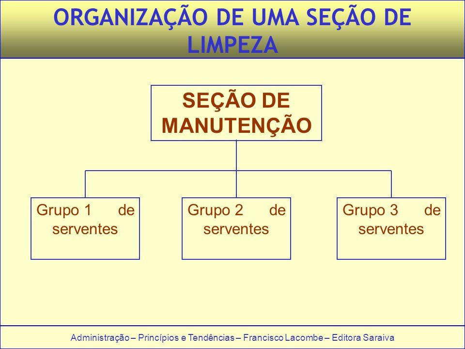 ORGANIZAÇÃO DE UMA SEÇÃO DE LIMPEZA