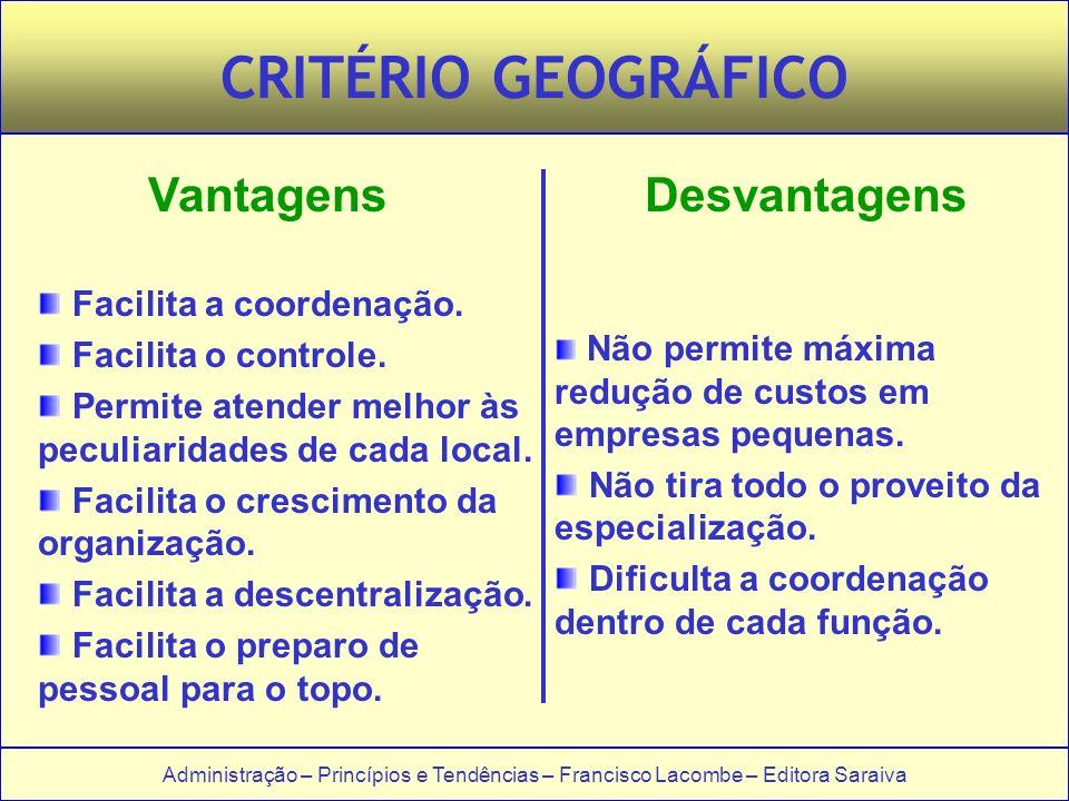 CRITÉRIO GEOGRÁFICO Vantagens Desvantagens Facilita a coordenação.