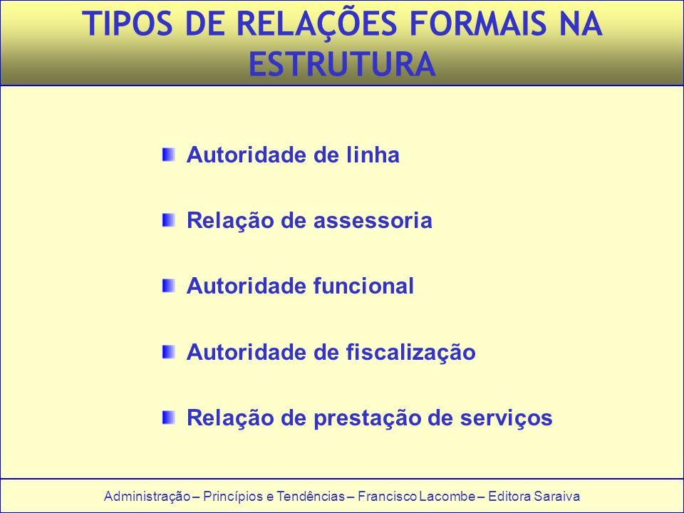 TIPOS DE RELAÇÕES FORMAIS NA ESTRUTURA