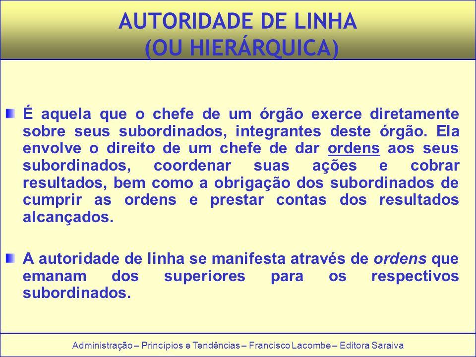 AUTORIDADE DE LINHA (OU HIERÁRQUICA)