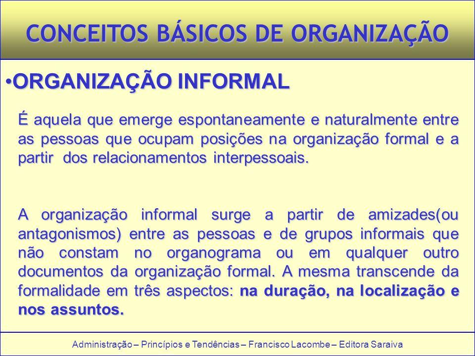 CONCEITOS BÁSICOS DE ORGANIZAÇÃO