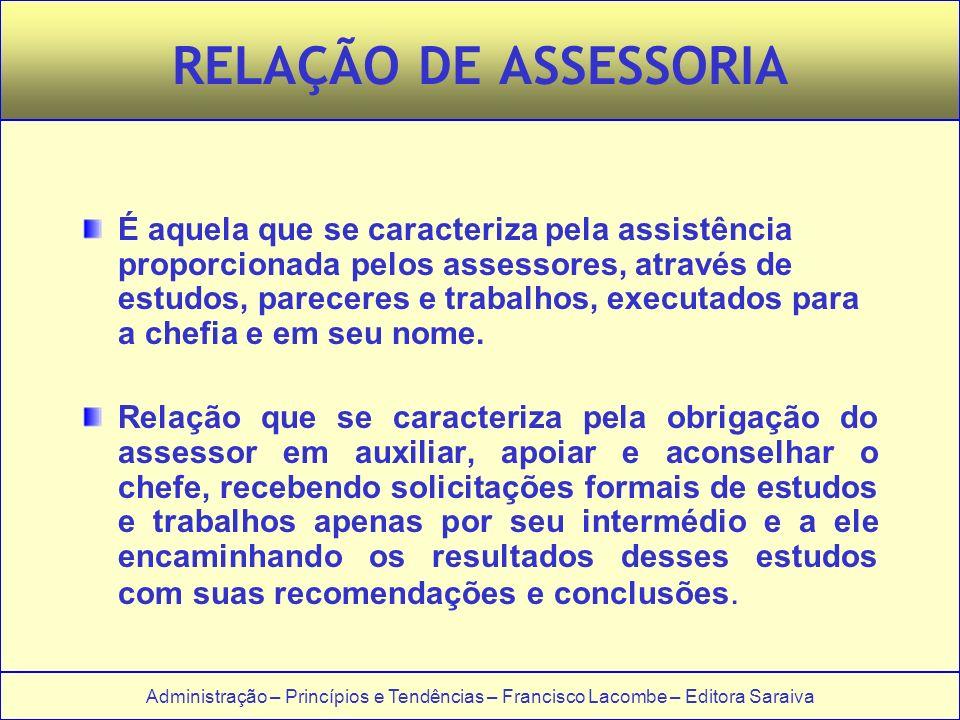 RELAÇÃO DE ASSESSORIA