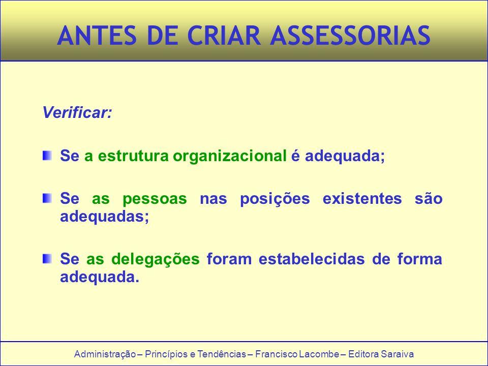 ANTES DE CRIAR ASSESSORIAS
