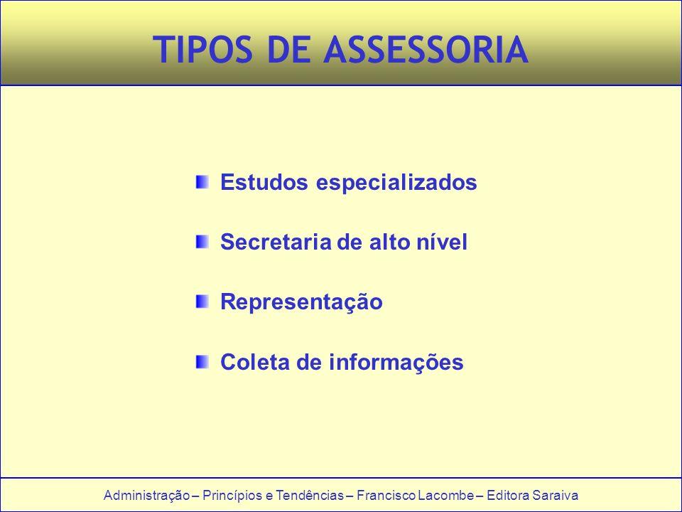 TIPOS DE ASSESSORIA Estudos especializados Secretaria de alto nível