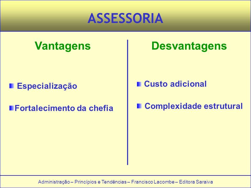 ASSESSORIA Vantagens Desvantagens Especialização