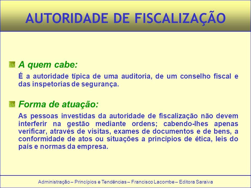 AUTORIDADE DE FISCALIZAÇÃO