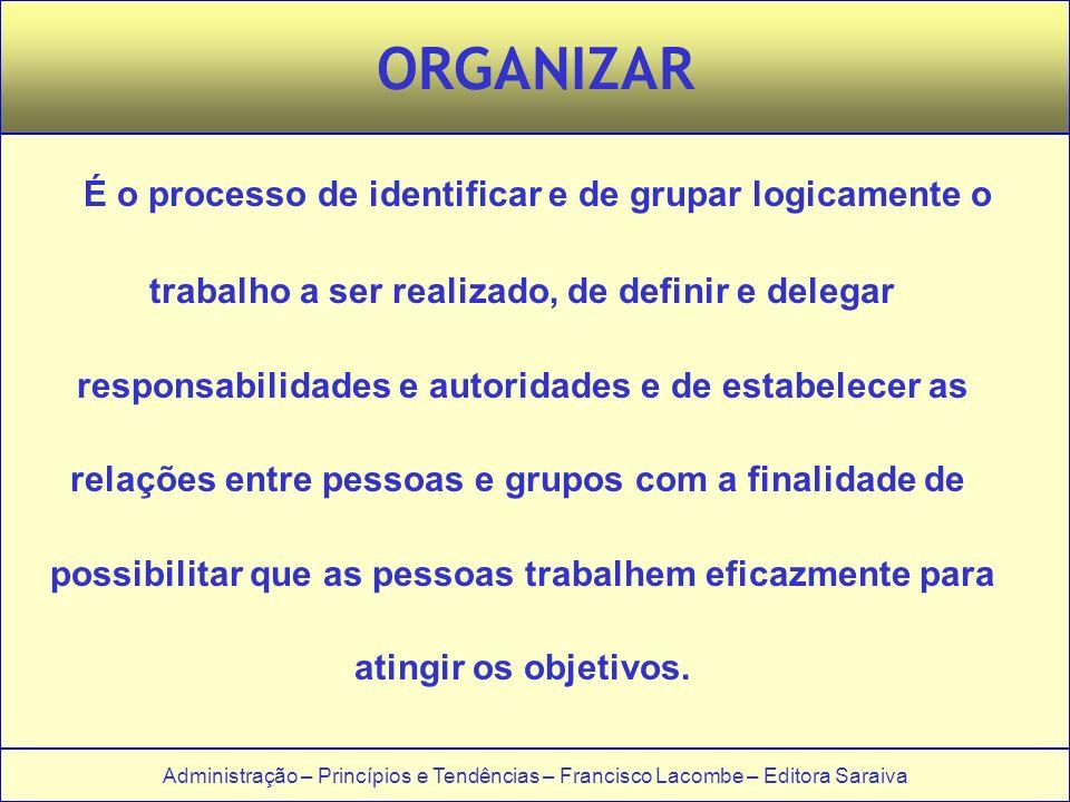 ORGANIZAR É o processo de identificar e de grupar logicamente o