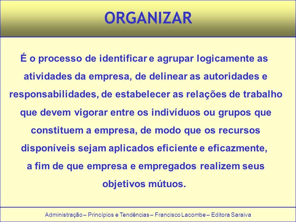 ORGANIZAR É o processo de identificar e agrupar logicamente as