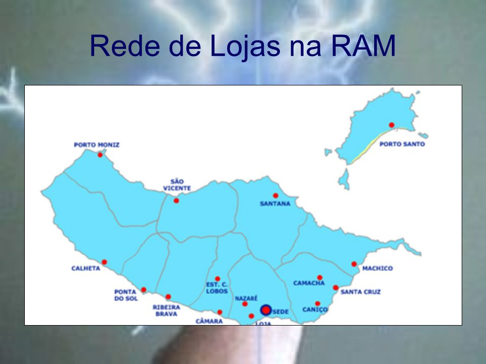 Rede de Lojas na RAM