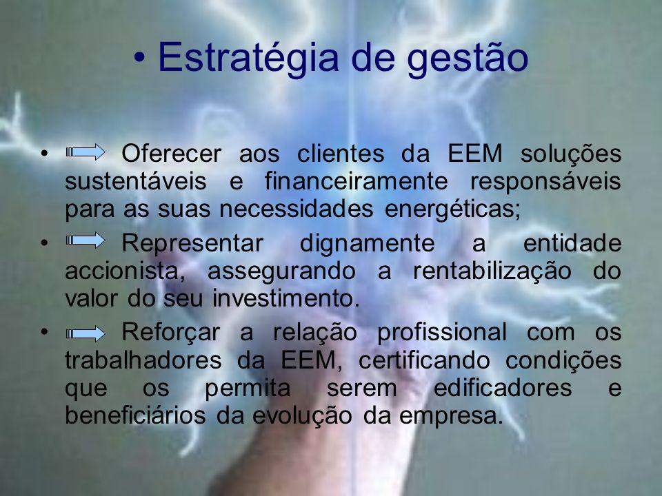 Estratégia de gestão Oferecer aos clientes da EEM soluções sustentáveis e financeiramente responsáveis para as suas necessidades energéticas;