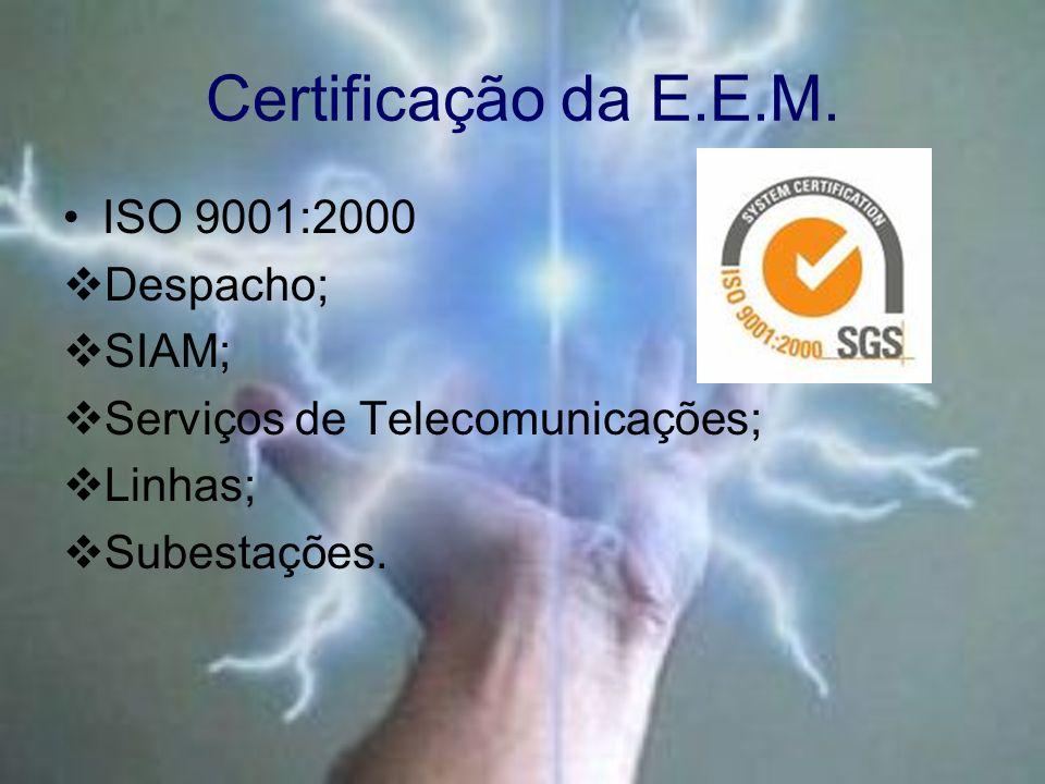 Certificação da E.E.M. ISO 9001:2000 Despacho; SIAM;