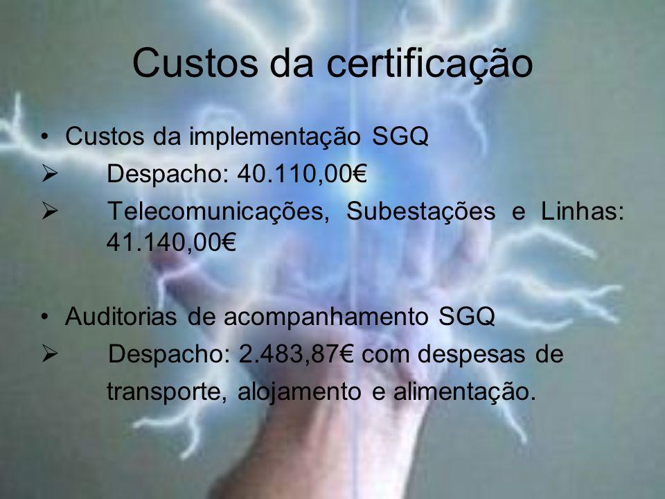 Custos da certificação