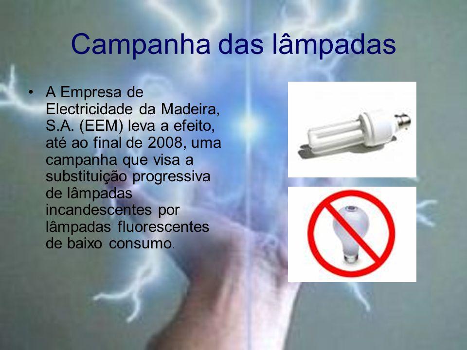 Campanha das lâmpadas