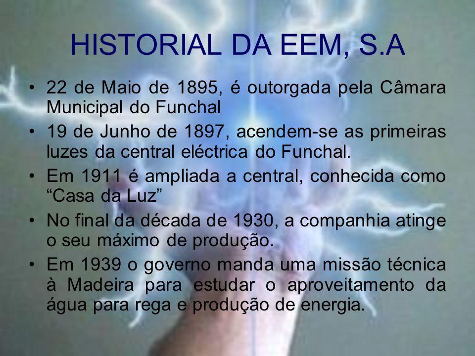 HISTORIAL DA EEM, S.A 22 de Maio de 1895, é outorgada pela Câmara Municipal do Funchal.