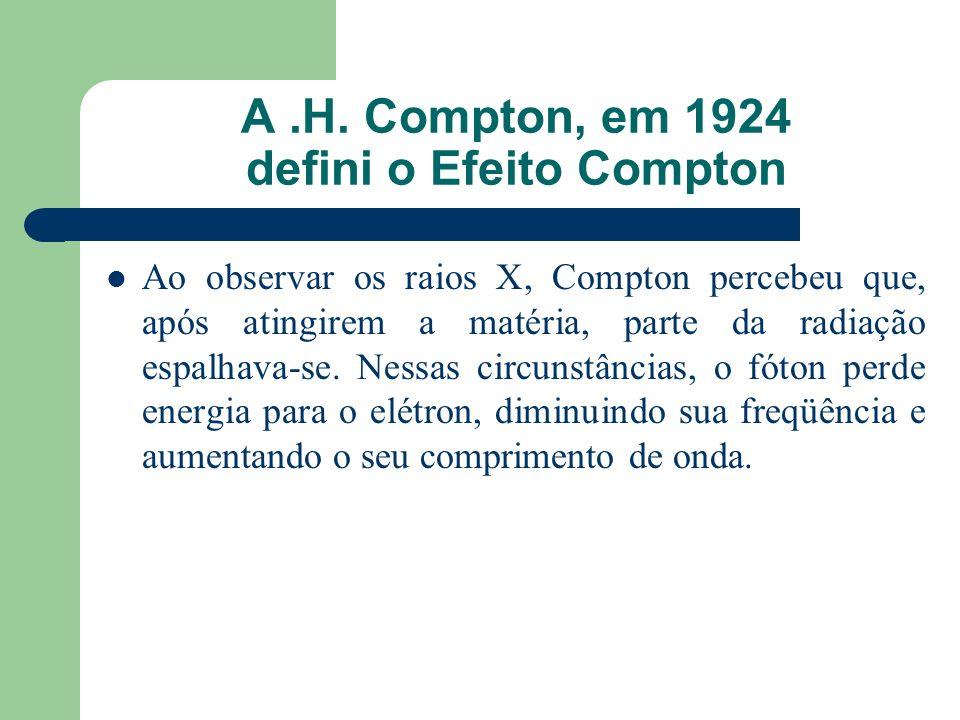 A .H. Compton, em 1924 defini o Efeito Compton
