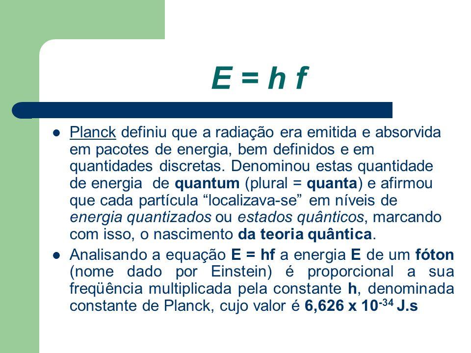 E = h f