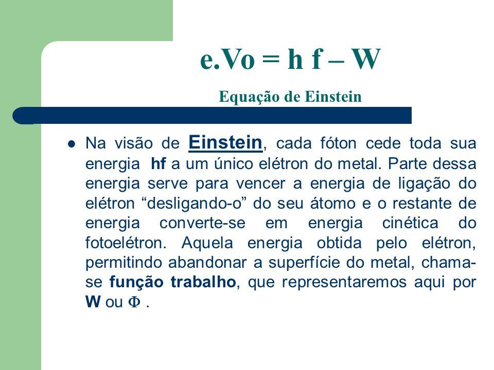 e.Vo = h f – W Equação de Einstein