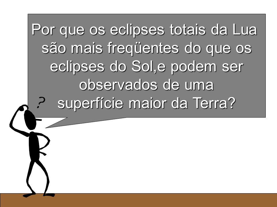 Por que os eclipses totais da Lua são mais freqüentes do que os