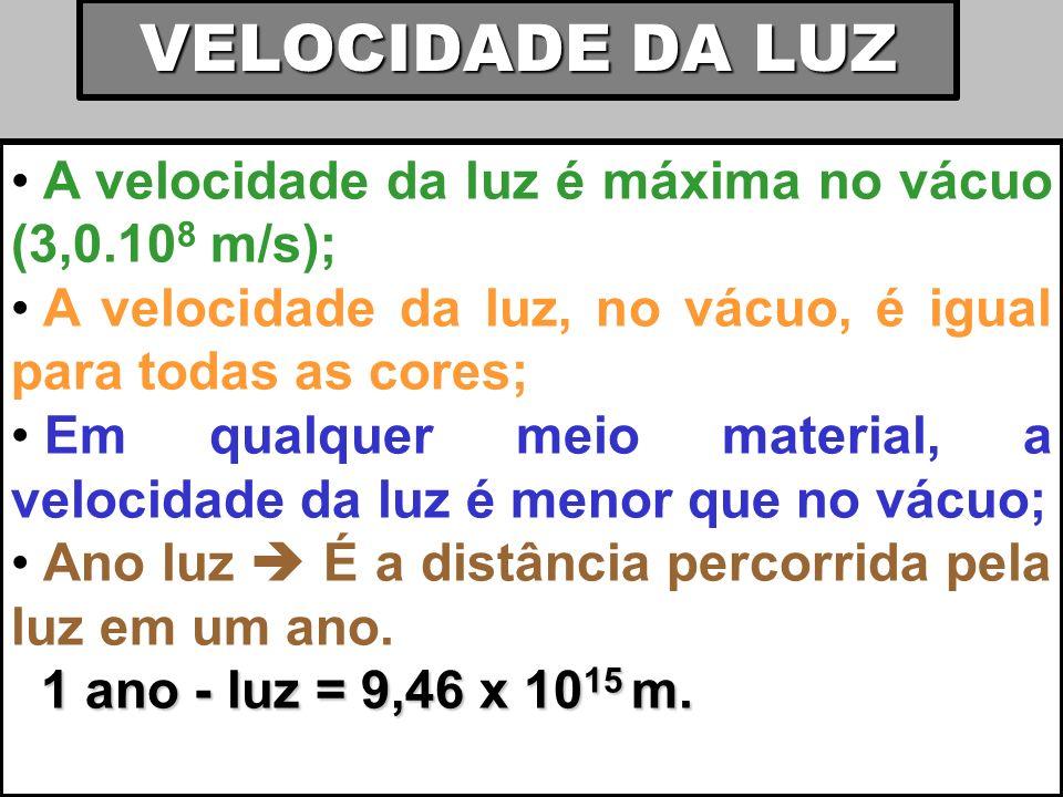 VELOCIDADE DA LUZ A velocidade da luz é máxima no vácuo (3,0.108 m/s);