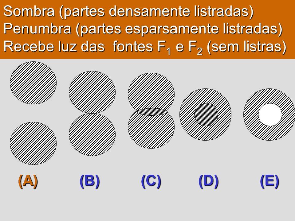 Sombra (partes densamente listradas)