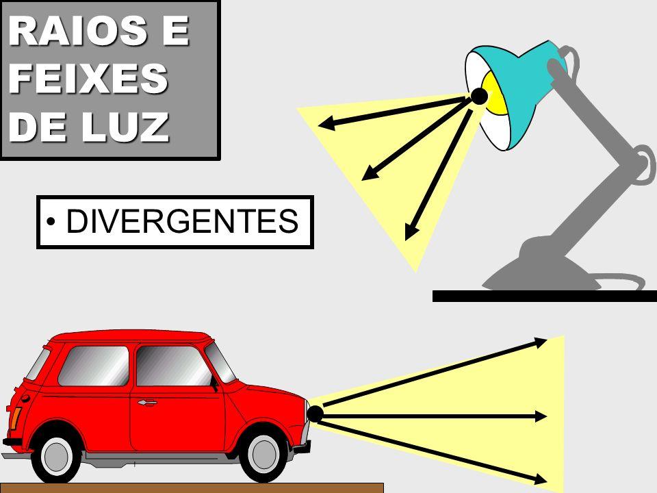 RAIOS E FEIXES DE LUZ DIVERGENTES