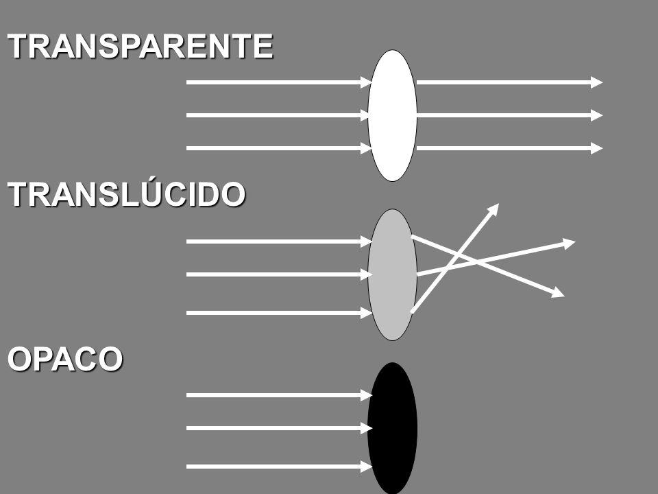 TRANSPARENTE TRANSLÚCIDO OPACO