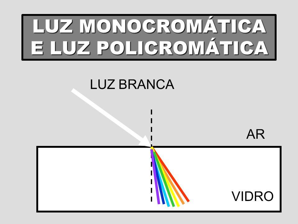 LUZ MONOCROMÁTICA E LUZ POLICROMÁTICA