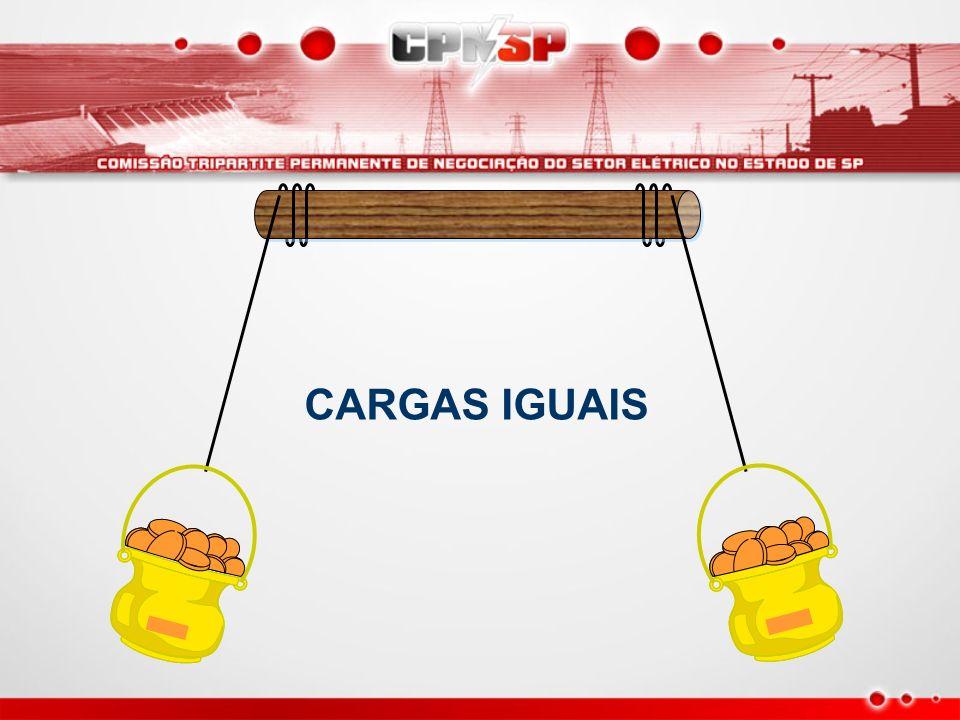 CARGAS IGUAIS - -