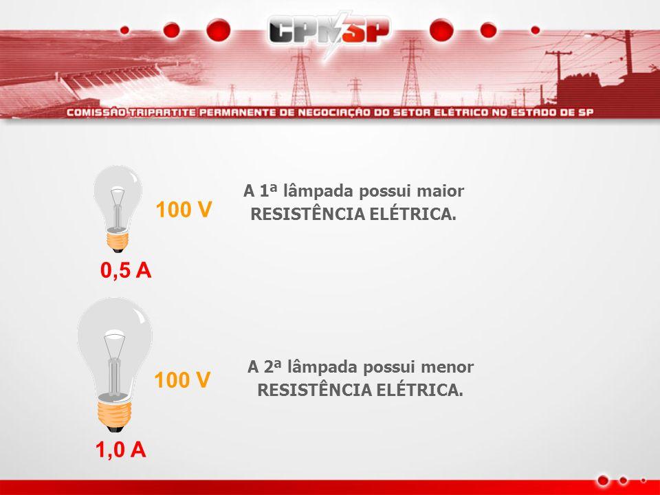 A 1ª lâmpada possui maior A 2ª lâmpada possui menor