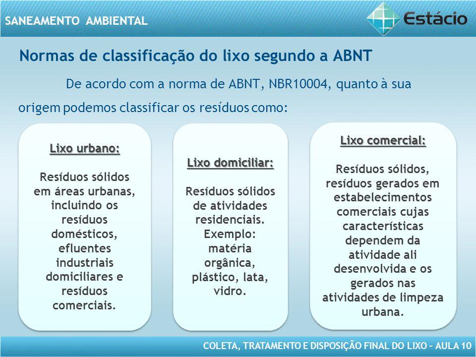 Normas de classificação do lixo segundo a ABNT