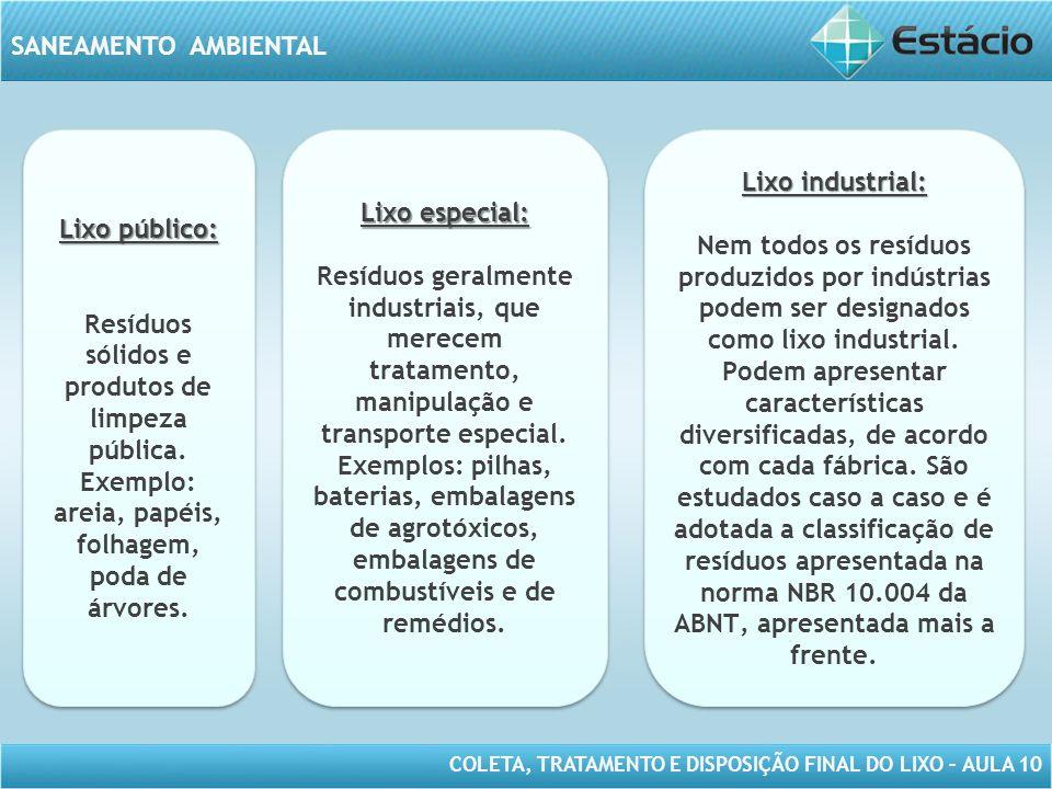 Resíduos sólidos e produtos de limpeza pública.