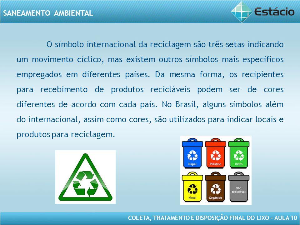O símbolo internacional da reciclagem são três setas indicando um movimento cíclico, mas existem outros símbolos mais específicos empregados em diferentes países.