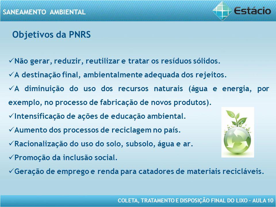Objetivos da PNRS Não gerar, reduzir, reutilizar e tratar os resíduos sólidos. A destinação final, ambientalmente adequada dos rejeitos.
