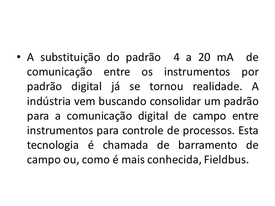 A substituição do padrão 4 a 20 mA de comunicação entre os instrumentos por padrão digital já se tornou realidade.