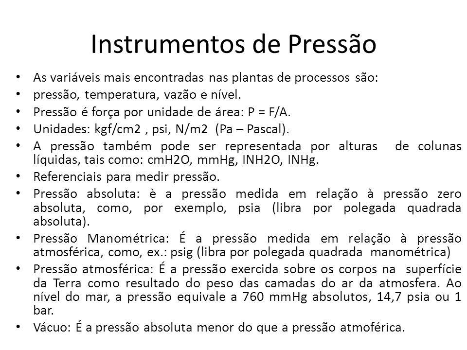 Instrumentos de Pressão