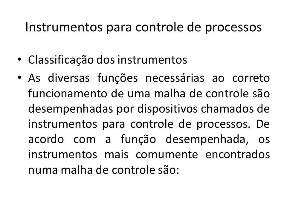 Instrumentos para controle de processos