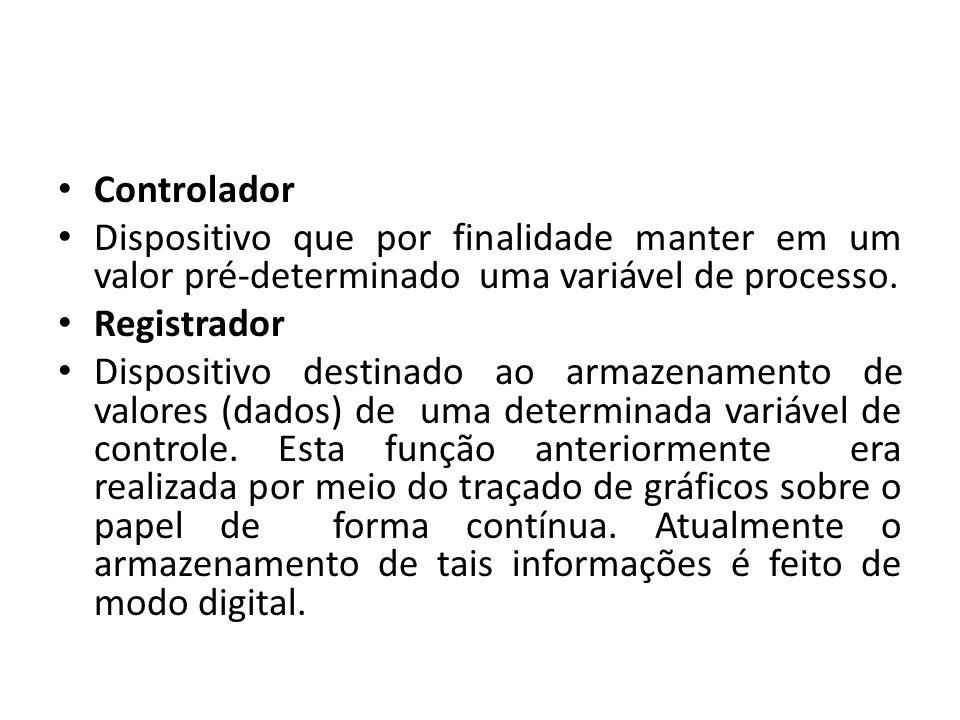 Controlador Dispositivo que por finalidade manter em um valor pré-determinado uma variável de processo.