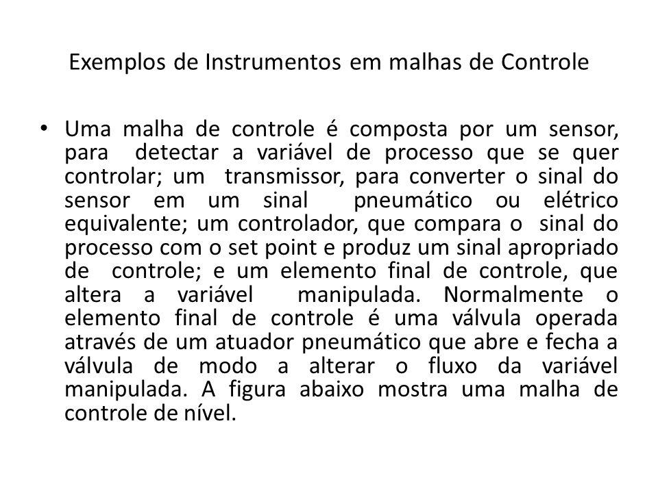 Exemplos de Instrumentos em malhas de Controle