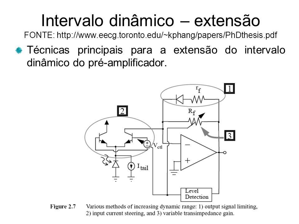 Intervalo dinâmico – extensão FONTE: http://www. eecg. toronto