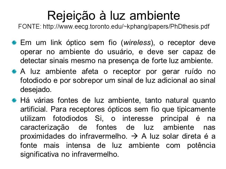 Rejeição à luz ambiente FONTE: http://www. eecg. toronto