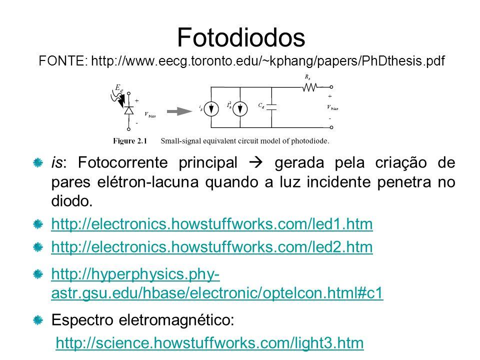 Fotodiodos FONTE: http://www. eecg. toronto