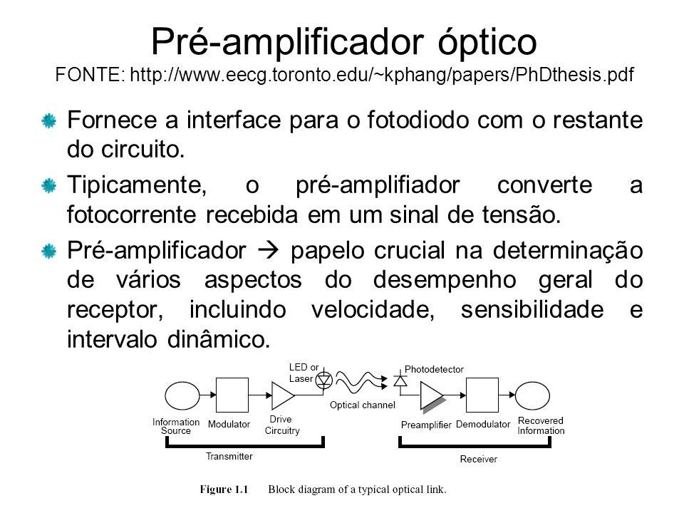 Pré-amplificador óptico FONTE: http://www. eecg. toronto