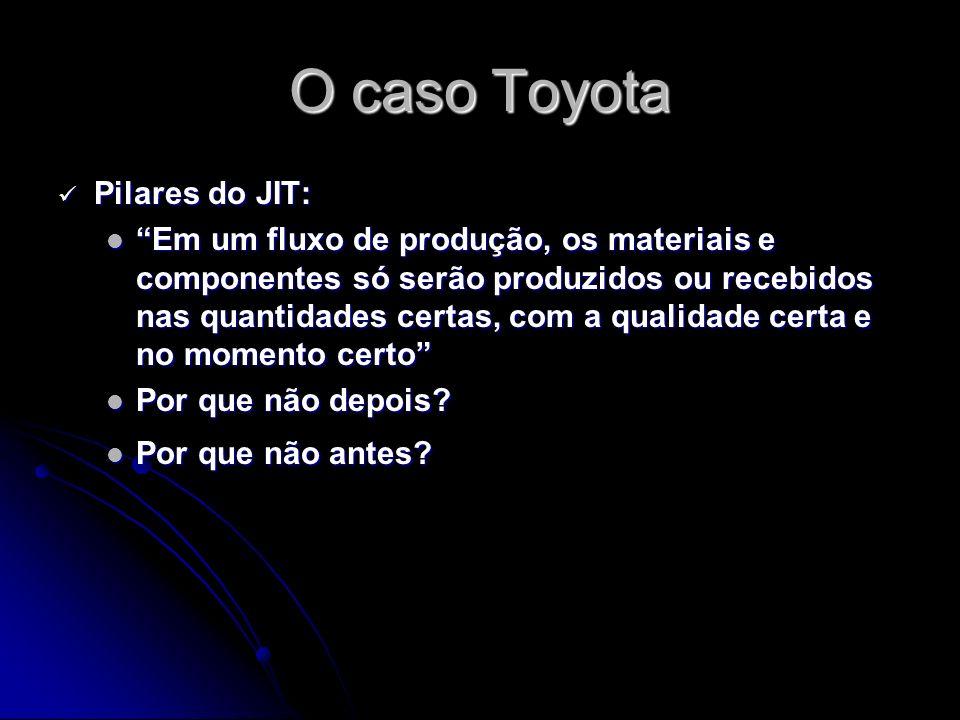 O caso Toyota Pilares do JIT: