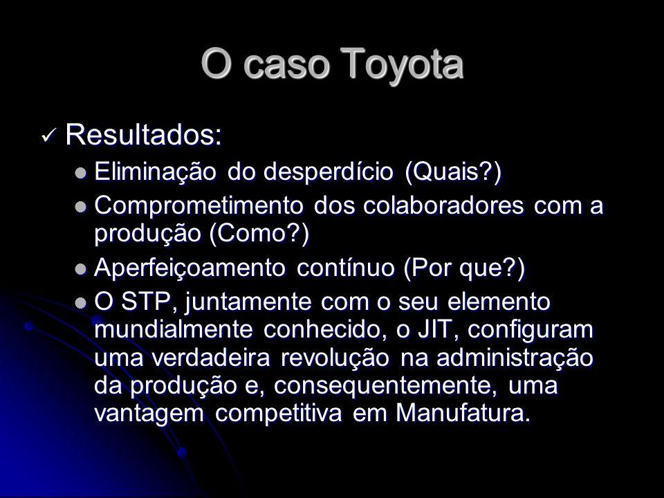 O caso Toyota Resultados: Eliminação do desperdício (Quais )