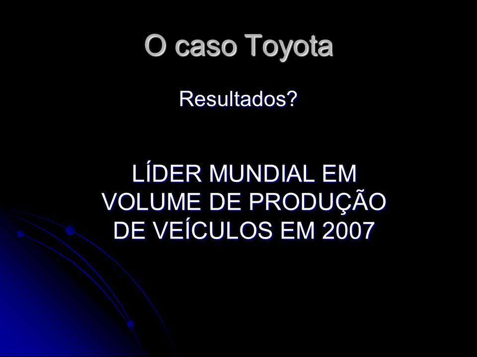 LÍDER MUNDIAL EM VOLUME DE PRODUÇÃO DE VEÍCULOS EM 2007