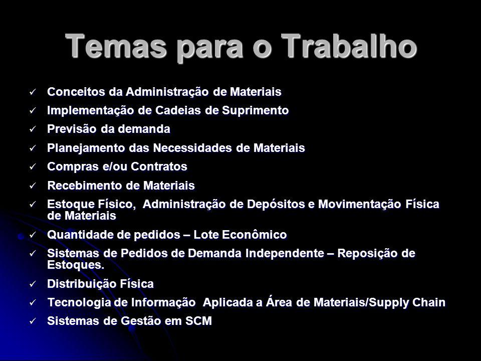 Temas para o Trabalho Conceitos da Administração de Materiais