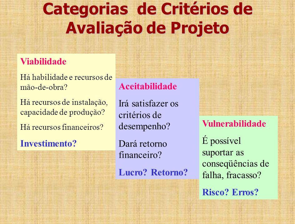 Categorias de Critérios de Avaliação de Projeto