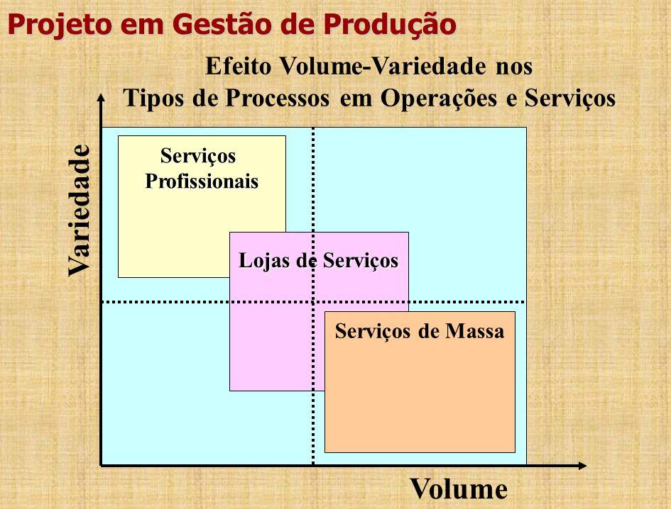 Efeito Volume-Variedade nos Tipos de Processos em Operações e Serviços