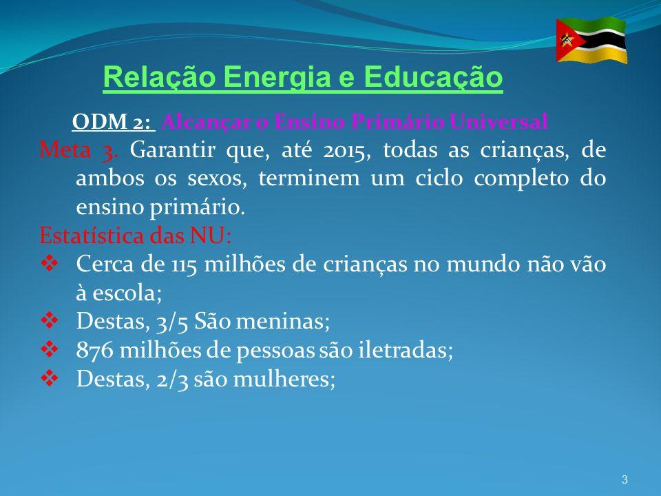 Relação Energia e Educação
