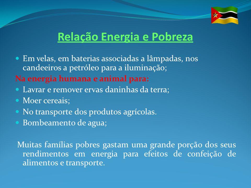Relação Energia e Pobreza